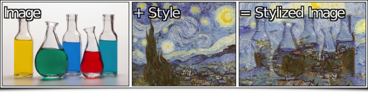 Principle of style transfer