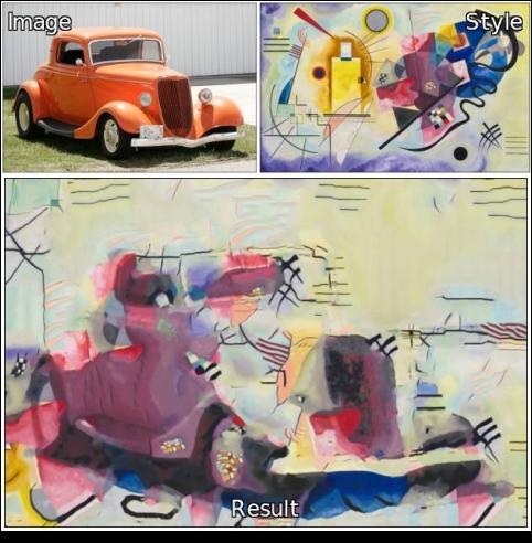Kandinsky Stylization